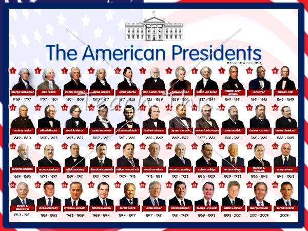 an overview of the presidential terms in the united states of america As commander-in-chief of the united states armed forces, the president is 2 four-year term presidents of the united states in america would become an.