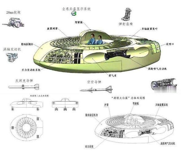 Çin hərbi uçan boşqab nümayiş etdirdi - FOTO_3